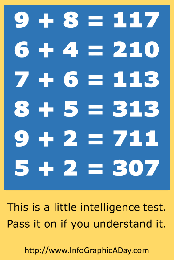 Intelligence Test Meme: This is a little intelligence test. Pass it on if you understand it.