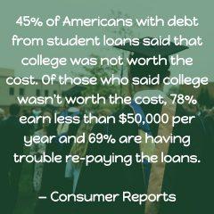 Consumer Reports on college graduates