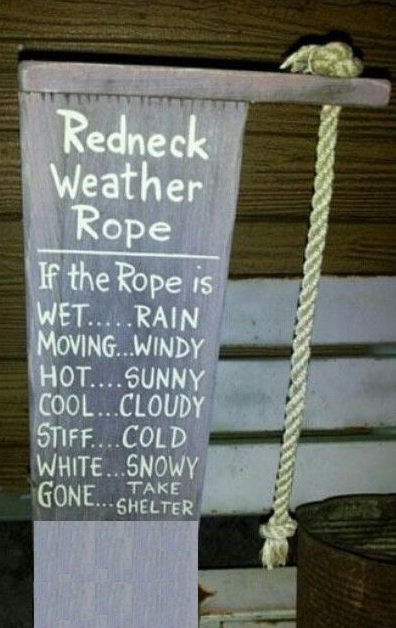 The Redneck Weather Forecasting Tool