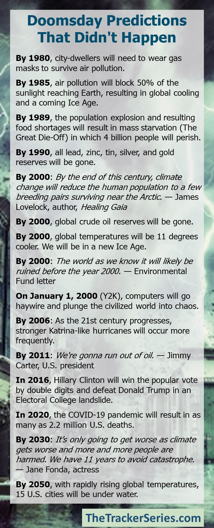 Doomsday Predictions That Didn't Happen