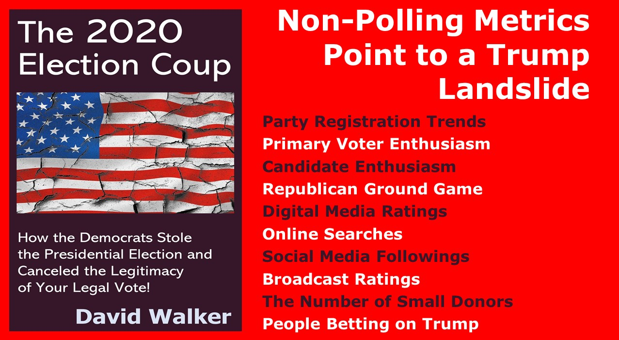 2020 Election Non-Polling Metrics