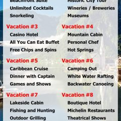Choose Your Own Vacation